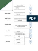 Analisis de estados financieros BIMBO.xlsx