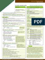 cheatsymfonyjshelper_enus.pdf