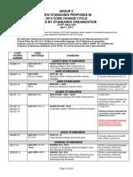 ProposedStandards-042314