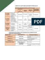 PRODUCTOS ACADÉMICOS CALIFICABLES QUE DEBEN ENTREGAR LOS ESTUDIANTES