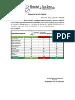 2020 09 25] Comunicación Oficial COVID 19