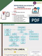 pregunta 2 estructura lineal modelos de gestión desarrollada