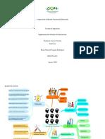 ACA 1 MAPA MENTAL.pdf