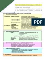 C1_TEMA_1_ARQUITECTURA_Y_CONSTRUCCIÓN_ÍNDICE