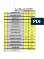 PLANTILLA 3ª DIVISIÓN