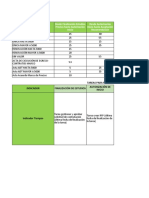 Seguimiento indicador tiempo ciclo contratos enero-marzo 2019.xlsx