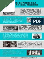 Infografía, enfermera auxiliar del médico.. (1)