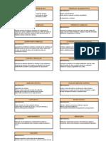 Método 1. De alineamiento o gradación