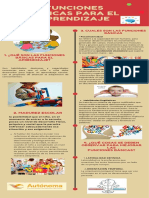 FUNCIONES BASICAS DEL APRENDIZAJE