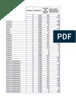 Transparenta-veniturilor-salariale-31.03.2020