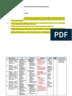 Silabus Praktikum akuntansi perusahaan jasa dan dagang