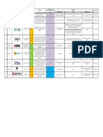 BMS-Protocols-Matrix.pdf