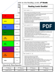 parents.guide.to.reading.levels