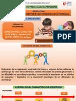 ACTIVIDAD 01 - DIFICULTADES DE APRENDIZAJE.pdf