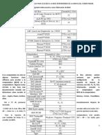 teclas o combinaciones para entrar a bios de diferentes marcas de pc.docx