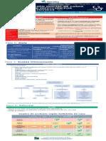 Protocolo asistencial 00 28 feb a 22 mayo