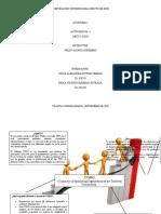 Electiva COSO y MECI