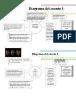 Diagrama del cuento.docx