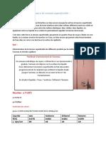 mesure de tensuion superficielle.docx tp - Copie.docx