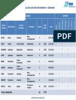 Blog_RH_plan_formation_suivi.pdf