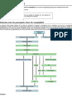 Clase de complejidad - Wikipedia, la enciclopedia libre