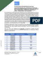 RESULTADOS-PRELIMINARES-PRUEBAS-ESCRITAS-LIDER_EXPERTO_POSTGRADO.pdf