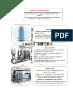 Tecnología para la fermentación de la leche