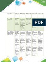 Analisis articulos ambientales