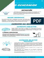 Mendez Jaimes Brayan (2020) Elementos Hecho Generador.pdf