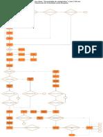 Diagrama de Algoritmo