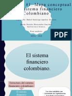 Evidencia del Mapa conceptual del sistema financiero colombiano..pptx