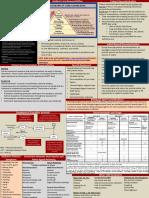 TPR_CWMD_ContaminatedCasualtyCare_%28U%29_AWG_20160615.pdf