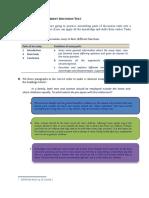 Task 4 (M5 LA2 ) Present A Coherent Discussion Text.docx