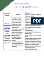 uchebnye_programmy_fdp_tvorcheskiy_konkurs_iik