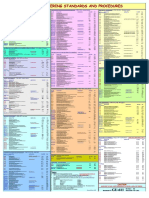 pdo-guide-to-engineering-standards-and-procedures