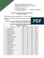 graduatoria di istituto di violino a.a. 2019.2020