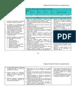 Programa analitico higiene y control de calidad de alimentos