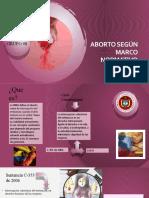 Aborto según marco normativo.pptx 2da prueba.pptx