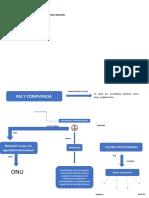 mapa de fsn.docx