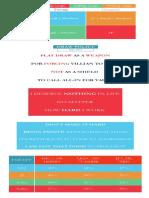 Poker focus.pdf