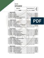 Plan_de_Estudios-Ingenieria_Sistemas_Mencion_Gestion_Informacion.pdf