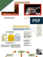 Representación corporal.pdf