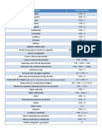 TeclasdeAtalho.pdf
