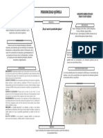 Periodicidad Química.docx