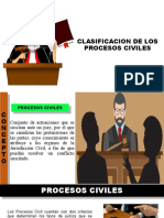 CLASIFICACION DE LOS PROCESOS CIVILES