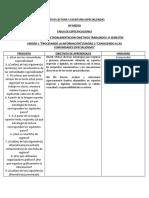 TABLA DE ESPECIFICACIONES CUESTIONARIO RETROALIMENTACIÓN 1º SEMESTRE IIIº ELECTIVO