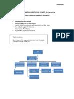 Describing an organizational chart