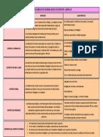 trabajo modalidades de contratos laborales.docx