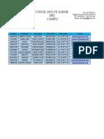 taller fórmulas y funciones en excel 2016 sena