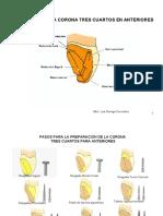 Tallado_pe_piezas_dentarias_protesis_II